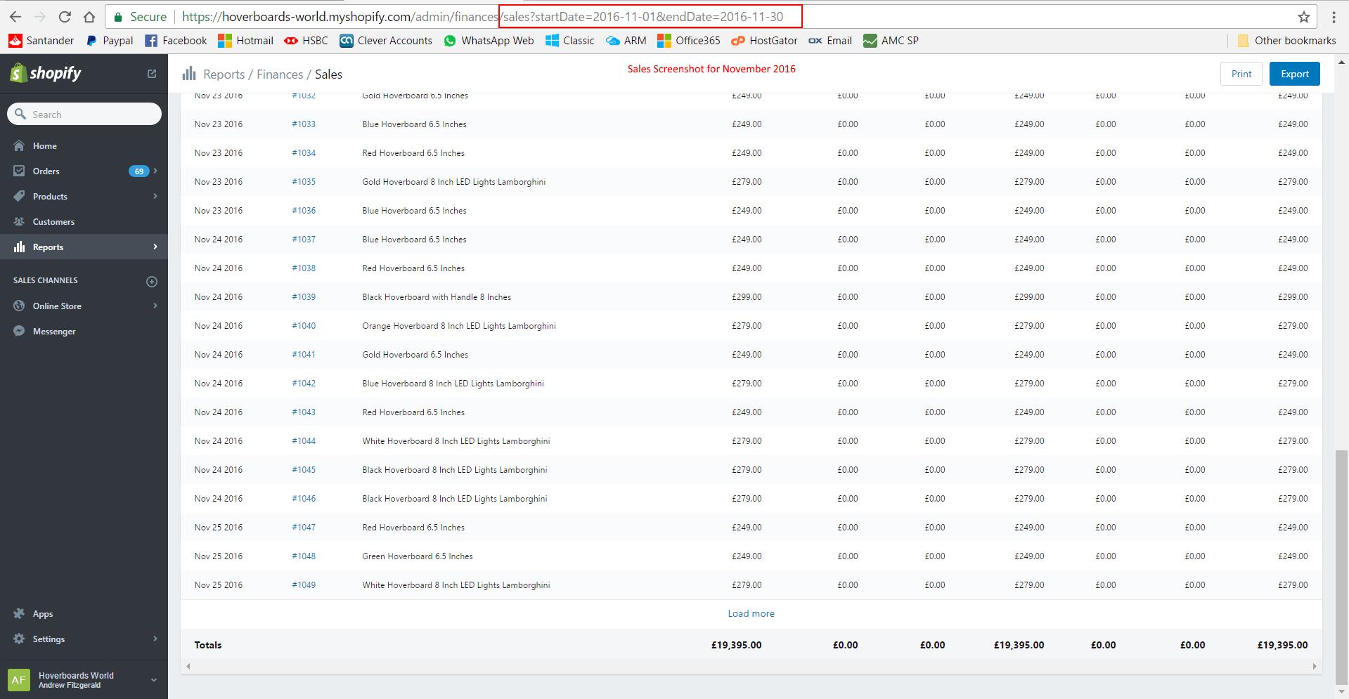 shopify-sales